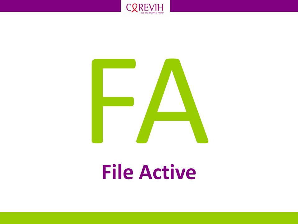 File active