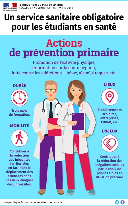 Service sanitaire des étudiants en santé