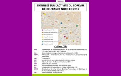 Données sur l'activité du COREVIH ILE-DE-FRANCE NORD en 2019